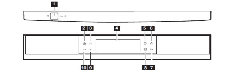 11 - دفترچه راهنمای ماشین ظرفشویی آاگAEG